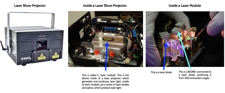 Laser Show Projectors - How to make them last longer - Pangolin Laser Systems
