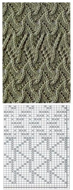 Lace knitting .