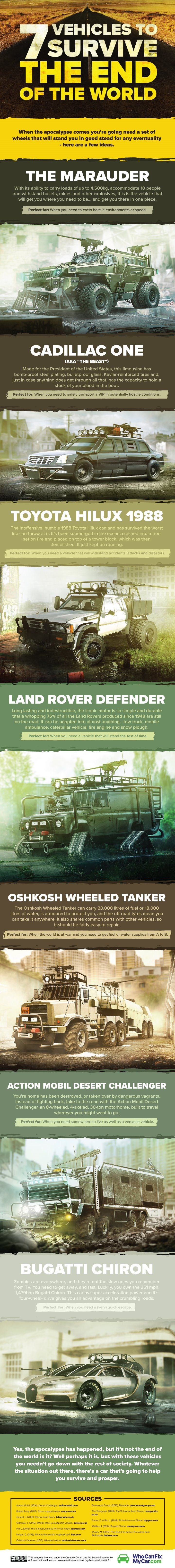 Have you thought about the kind of vehicle you might need in a survivalist scenario? There are several options, such as the seven in this infographic.