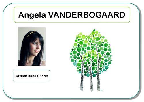 Angela Vanderbogaard - Portrait d'artiste en maternelle