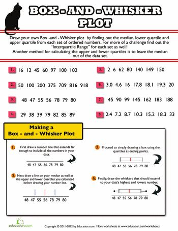 Worksheets: Box and Whisker Plot Problems