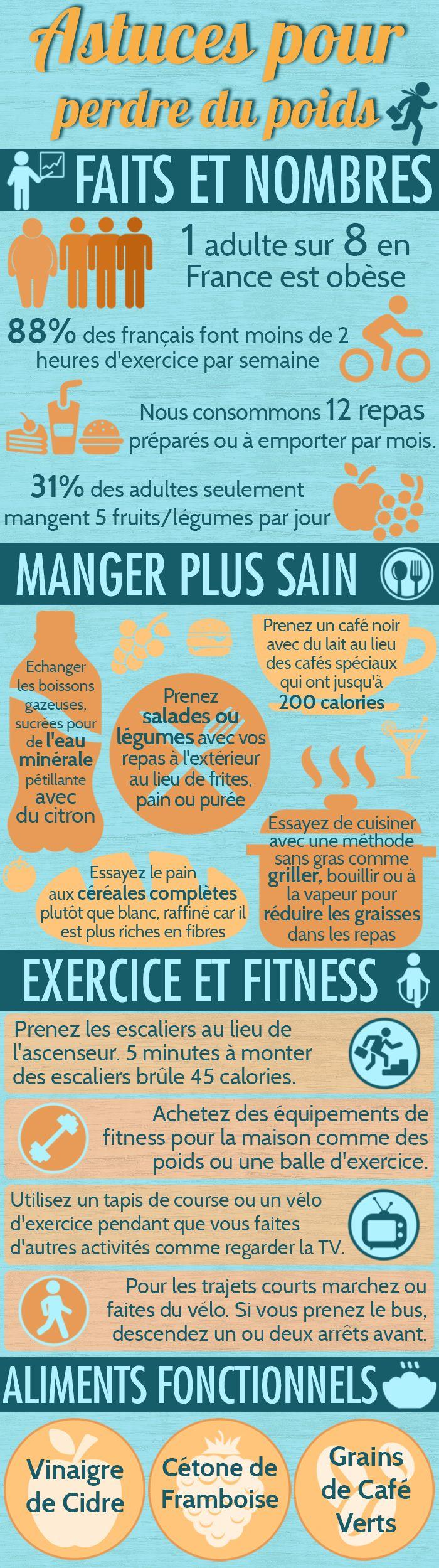 Quelques astuces pour perdre du poids quand on a une vie active.