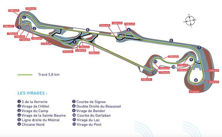 Circuit Paul Ricard (avec images) Grand prix, Le castellet