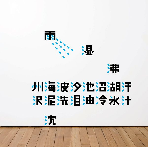 Kanjis that use water