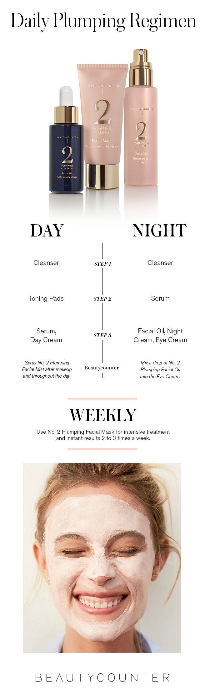 As the years pass, your skin definitely changes, so it makes sense that your skin care routine should, too. This doesn't mean you need to overhaul your beauty arsenal with a 20-step regimen (seriously, who has time for that?). But it does mean it's a good idea to start weaving treatments into your core beauty regimen for firmer skin.