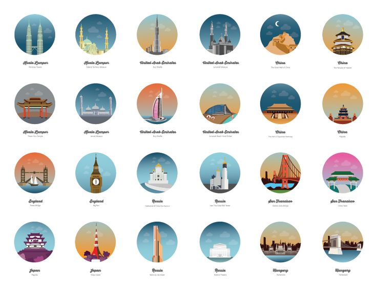 Most popular buildings in the world by Kubanek Csaba