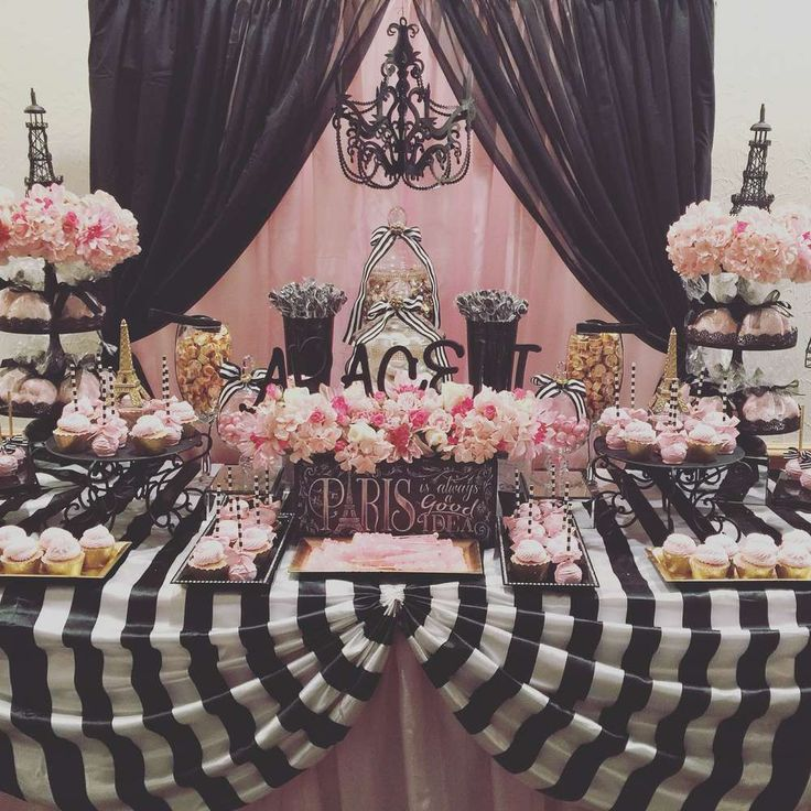 Parisian Quinceañera  Birthday Party Ideas | Photo 5 of 8