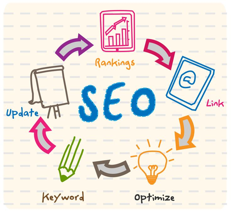 9 SEO Analyzers to Help Site Owners Rank Faster in Google