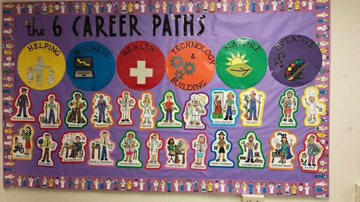 Bulletin Board with the 6 career pathways from Missouri