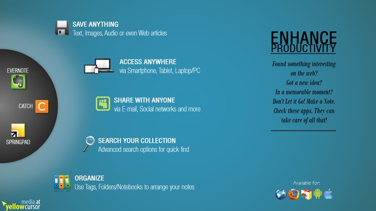 Capture Anything, Anywhere Anytime - Great productivity tools.