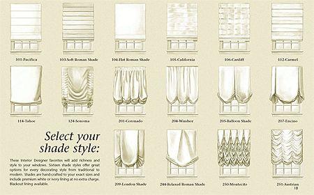 Styles of roman shades