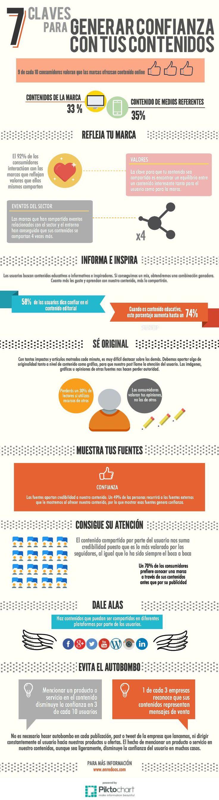 7 claves para generar confianza con tus Contenidos #infografia #infographic #marketing
