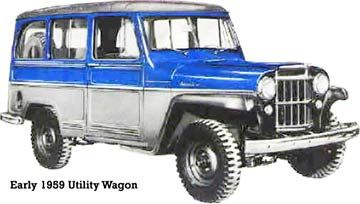Willys Motors Jeep Utility Wagon We had a dark green one of these when I was a kid.
