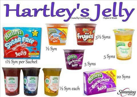 Jelly Syn Levels For Slimming World Sw Pinterest
