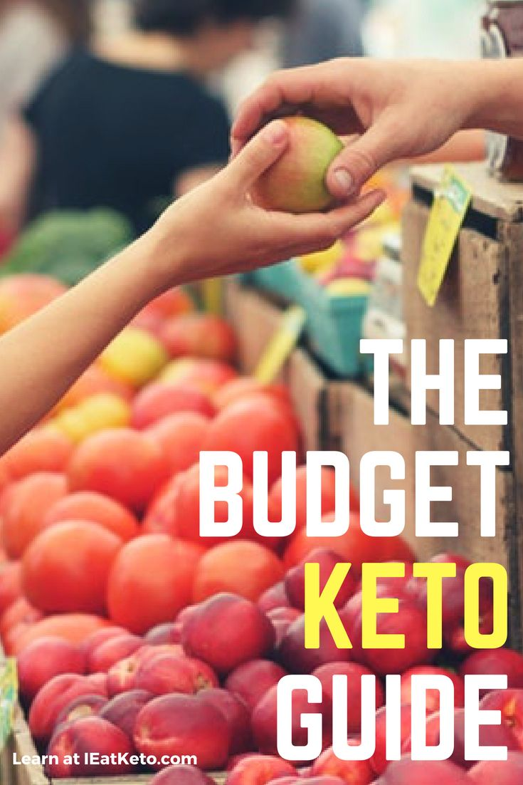 How to Eat Keto on a Budget – Save Money and Lose Weight!