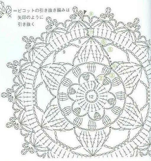 Resultado de imagem para mandalas crochet patterns