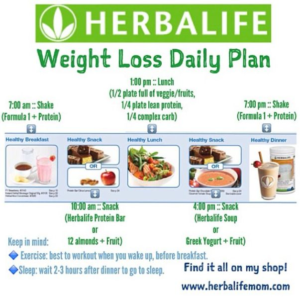 Best 25+ Herbalife meal plan ideas on Pinterest