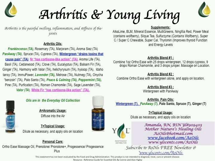 Arthritis oils blends with young living yl essential for Wohnlandschaft young living