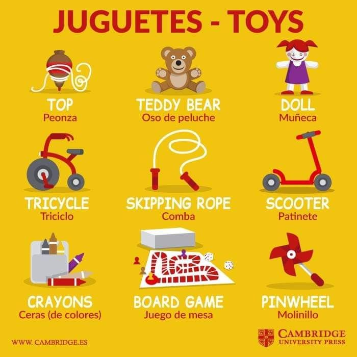 Pin By Jimmeria Powers On Language Learning English Vocabulary Words Spanish English English Phrases