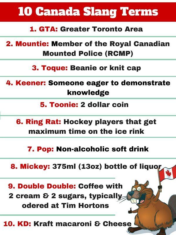 Canadian slang     Área de Toronto: Programa en casa de familia    El programa se desarrolla en comunidades situadas al suroeste de la provincia de Ontario, a una hora del centro de Toronto y a hora y media de la frontera americana y de las Cataratas del Niágara.    #WeLoveBS #inglés #idiomas #Canadá #Toronto #Ontario
