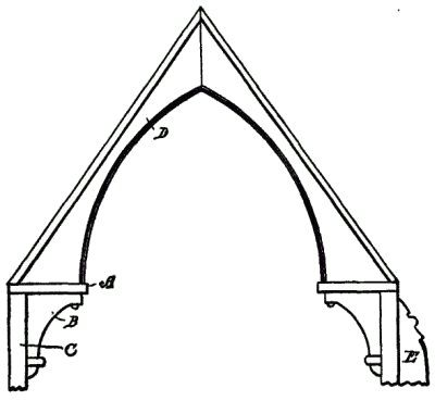 ... Design additionally 4 Chamber Bat House Plans. on woodworking design