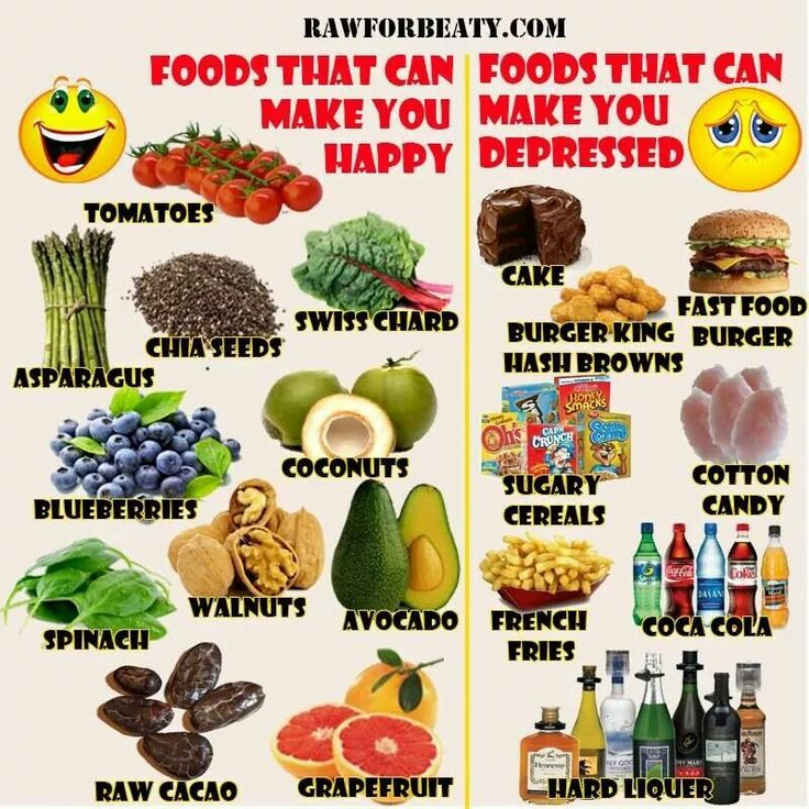 Foods that can make u happy or depressed