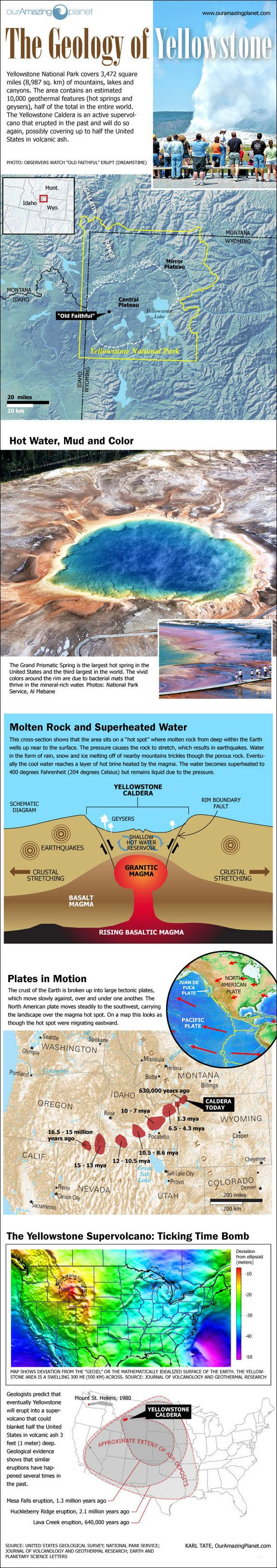 Infographic: The Geology of Yellowstone  --  Karl Tate, OurAmazingPlanet Infographic Artist