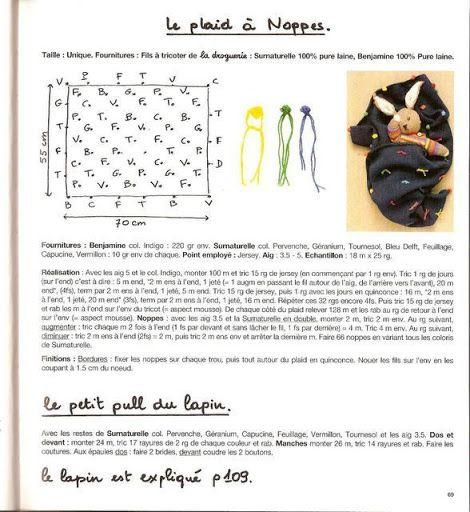 layette la droguerie - paty net - Picasa Web Albums