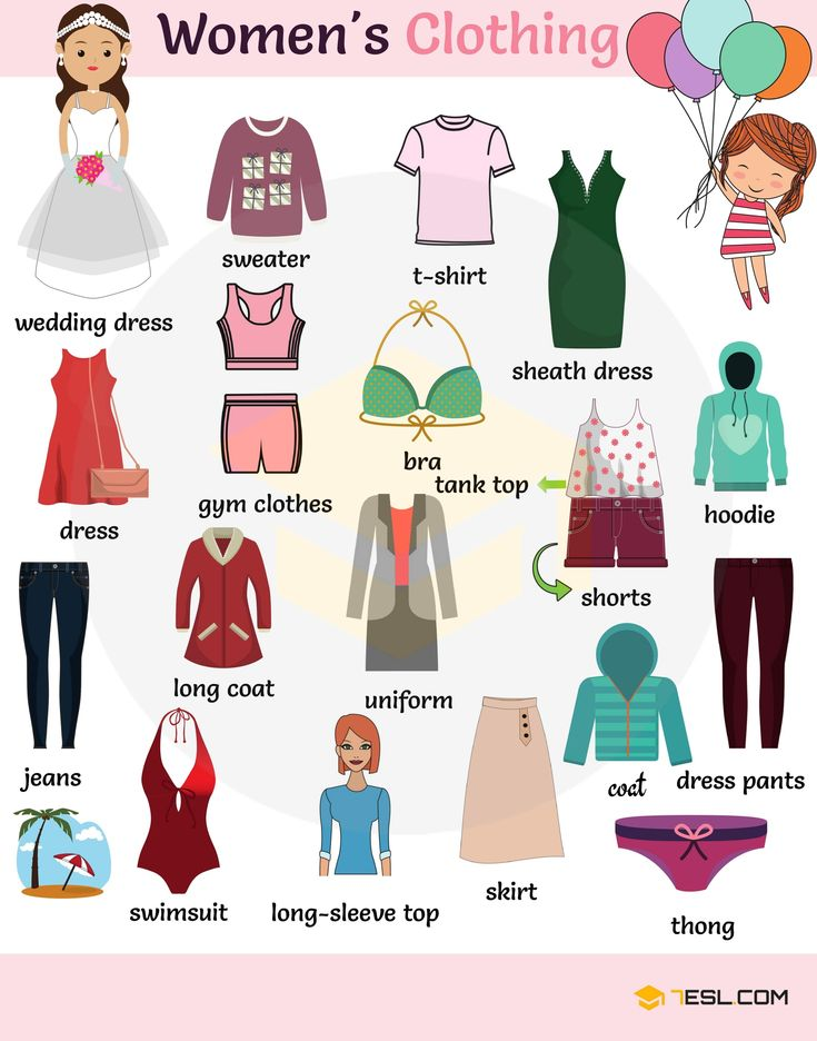 Women's Clothes Vocabulary: Clothing Names with Pictures | English grammar | English vocabulary
