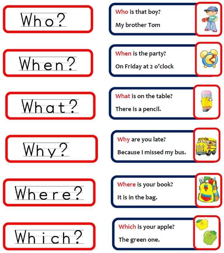 Resultado de imagem para questions words in english