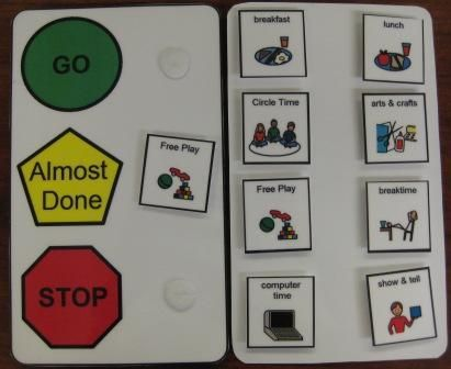Termination Card w/Schedule Icons~ must have Boardmaker to download