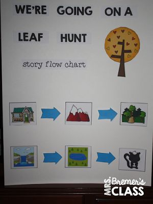 We're Going on a Leaf Hunt fall book study companion activities including an…