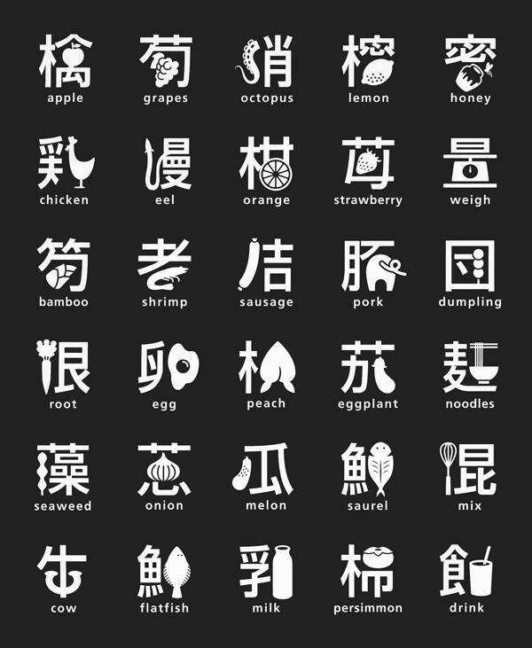 Ecrire les aliments en Japonais