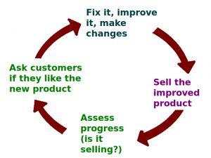 Importance of customer satisfaction in audio transcription