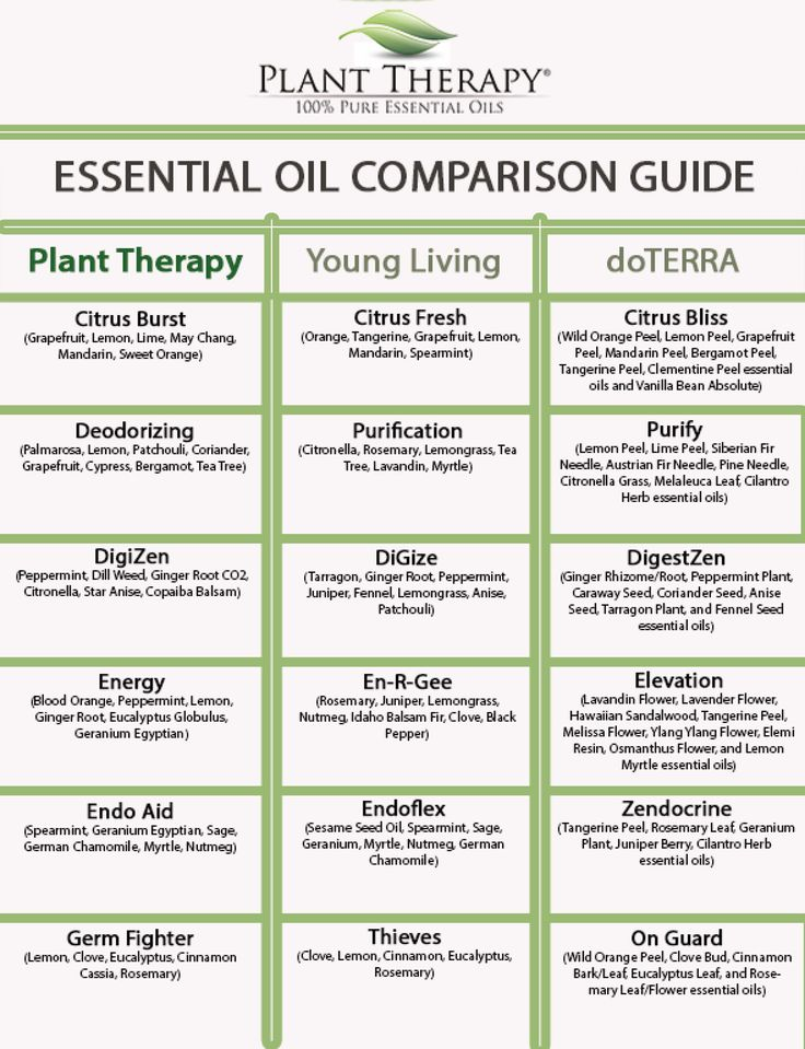 How many of you have been waiting for the release of our new comparison chart?…