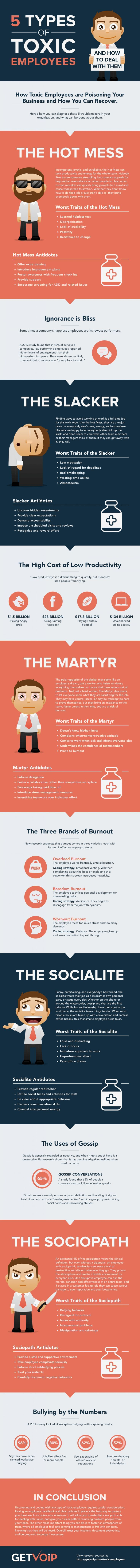 5 Types of Toxic Employees and How to Deal with Them [Infographic] Infographic. If you like UX, design, or design thinking, check out theuxblog.com