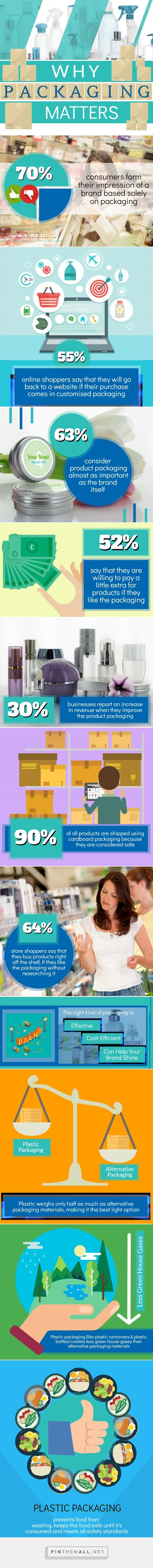 Read about the power of packaging you probably did not know about - exclusive article by Marina Iermolaieva - http://www.packagingoftheworld.com/2017/07/the-power-of-packaging-you-probably-did.html
