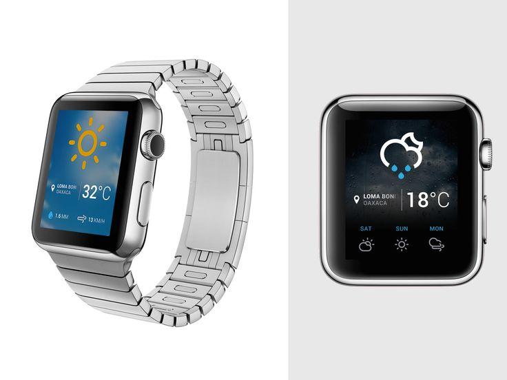 Apple_Watch2X.png - Dropbox