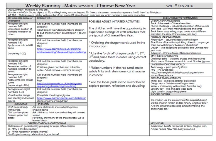Maths session planning for Chinese New Year