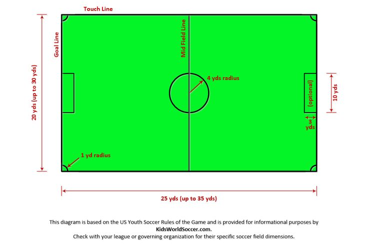V And V Youth Soccer Field Layout  Soccer Field Layouts