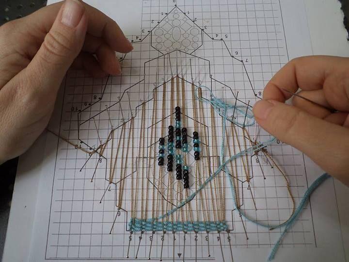 Pin Weaving. Φωτογραφίες από τη δημοσίευση του χρήστη Κύκλοι... - Κύκλοι Δημιουργικής Έκφρασης