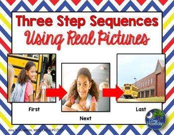 Sequence:Sequencing and three step sequencing is a very important skill for students to learn. If they have poor language skills, referencing the background knowledge of what happens first, next, and last is very difficult for them. I have many students