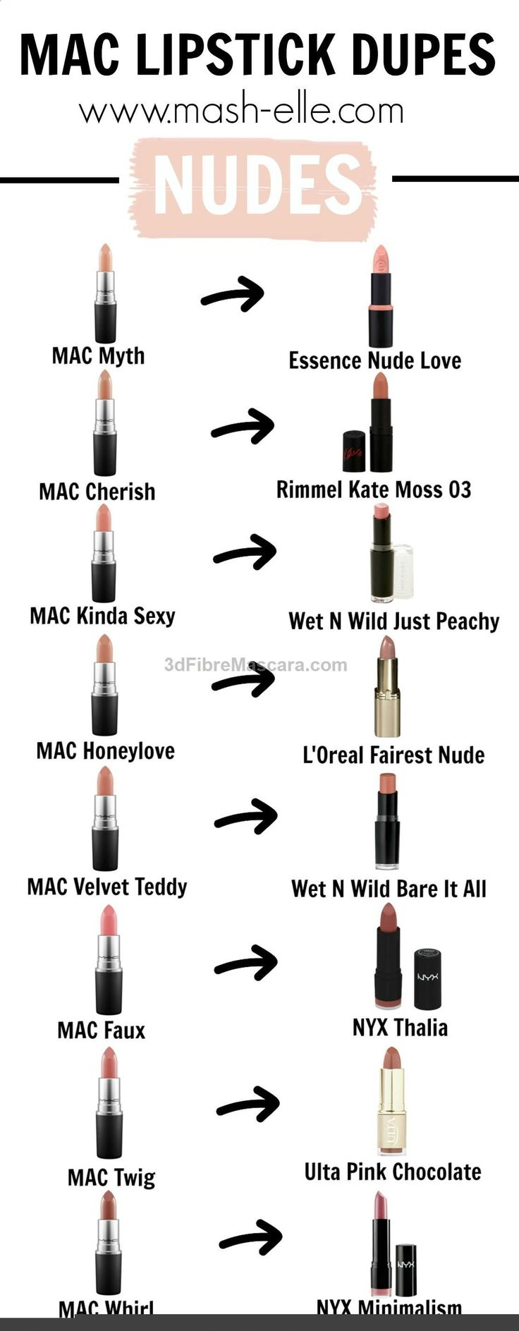 Finally a COMPLETE list of MAC bestseller lipsticks! 30 of the bestselling MAC shades paired with drugstore dupes!