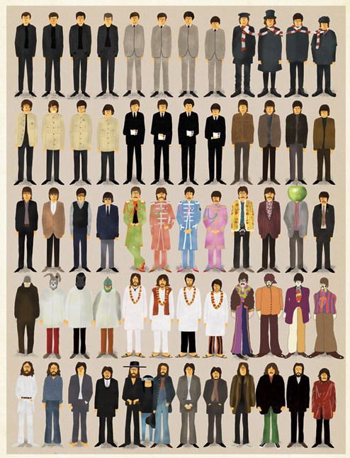 Beatles Illustrations throughout the years