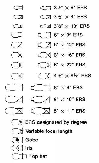 USITT recommended lighting symbols