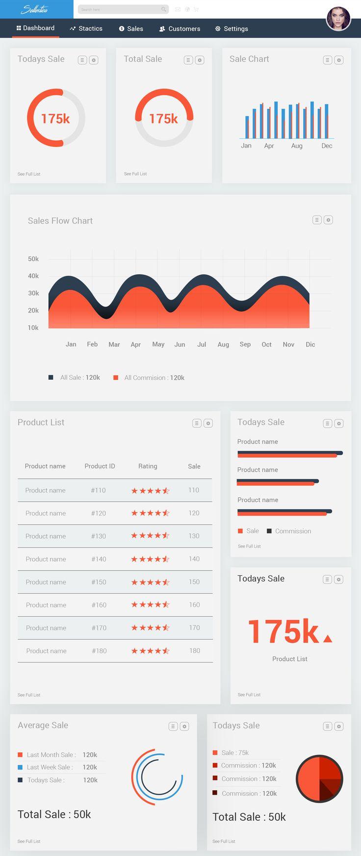 139 besten UI UX Designs Bilder auf Pinterest | Template ...