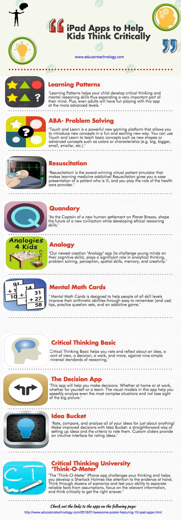 critical thinking and technology