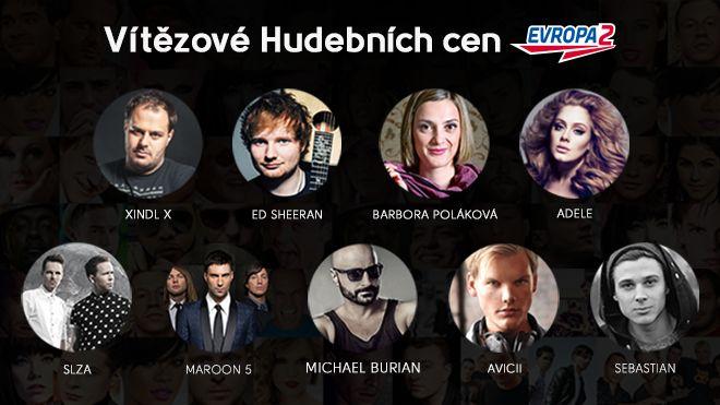 Děkovná řeč Evropy 2 k Hudebním cenám :) - Evropa 2