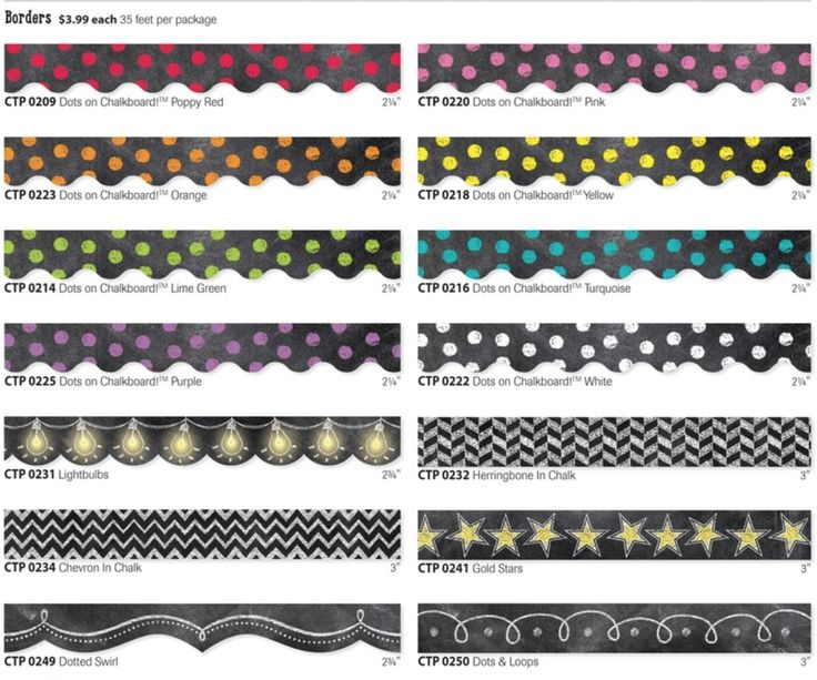 Classroom Decor Borders ~ Best images about theme chalk it up on pinterest