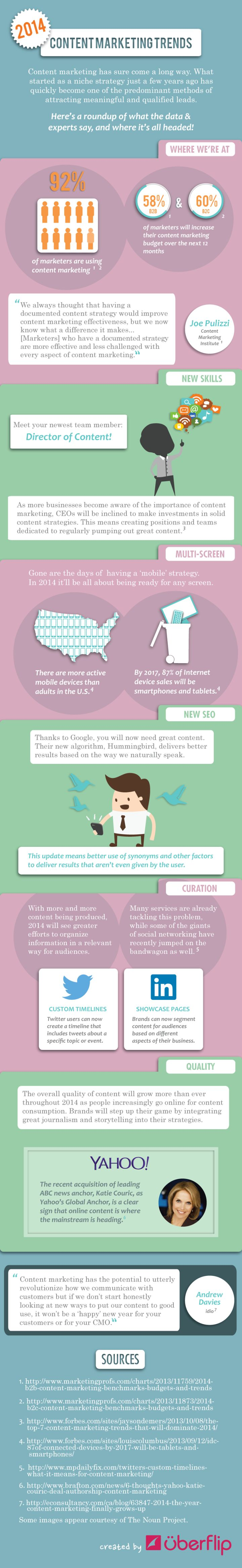 Content Marketing Trends For 2014 #infographic